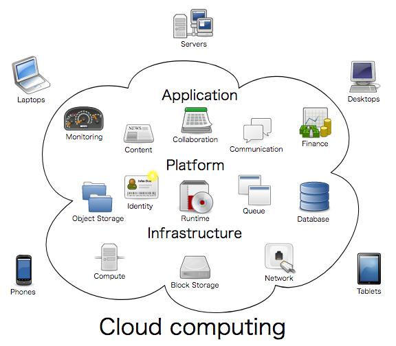 知多市のシステム開発会社の方は必見。便利なバージョン管理ソフトGitの基本の基本